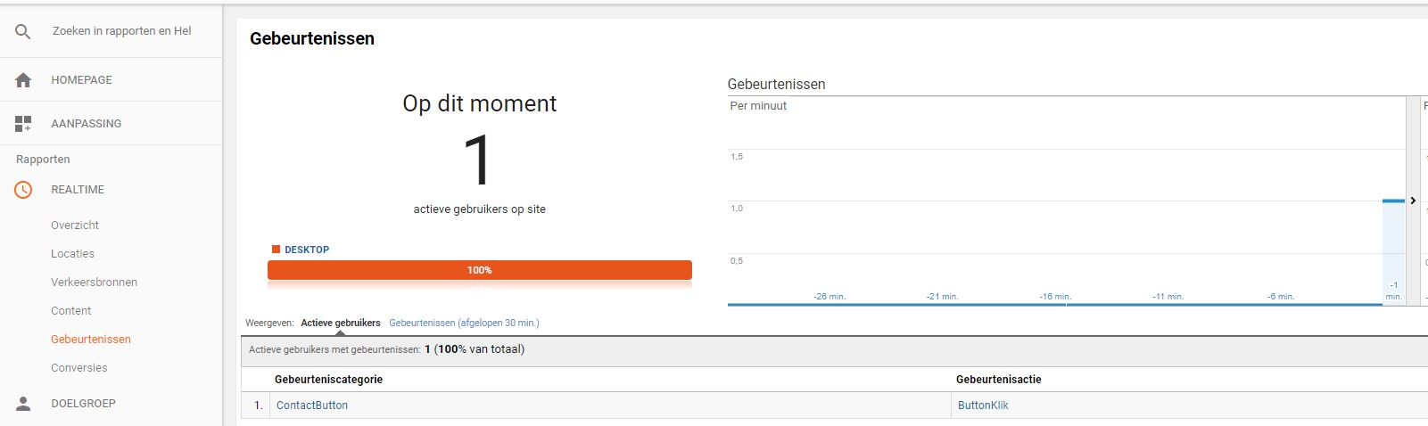 Google Analytics gebeurtenis realtime