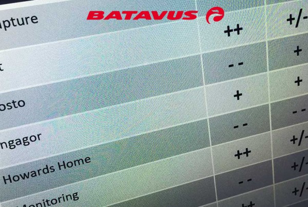 batavus-some-cmcg-7-header